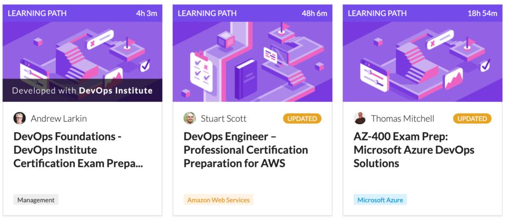 Cloud Academy DevOps Certification Learning Paths