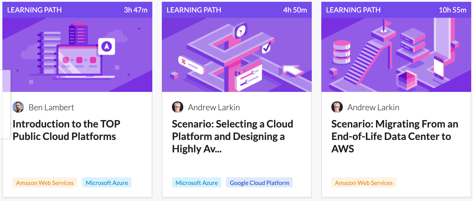Cloud Fundamentals Library