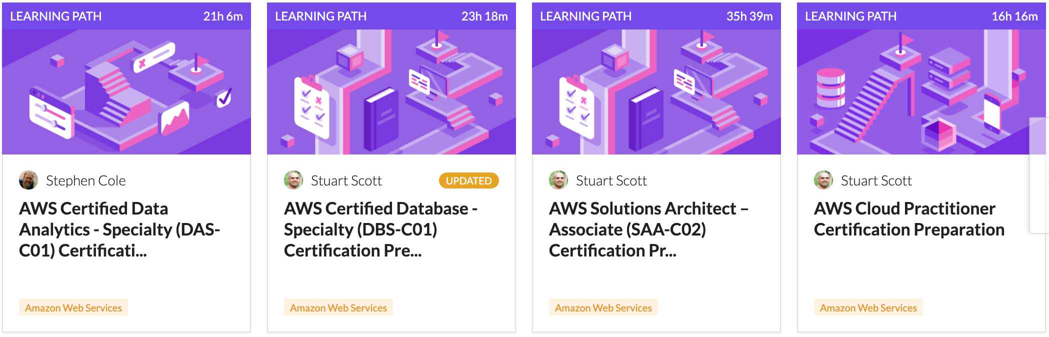 Cloud Academy's AWS Certifications