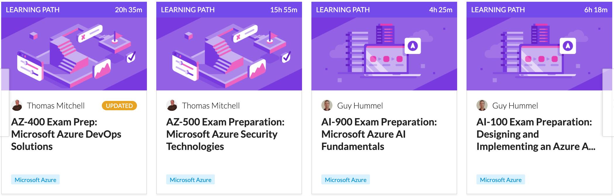 Cloud Academy Azure Certifications