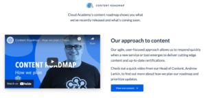 Cloud Academy Content Roadmap